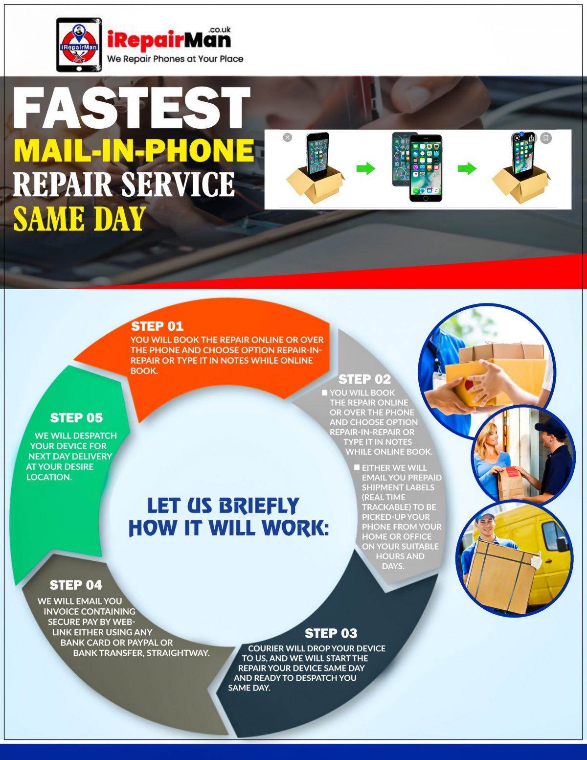 Fastest Mail-in-phone-repair service in London